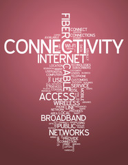 "Word Cloud ""Connectivity"""