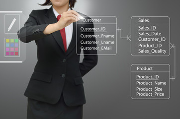 business woman drawing entity relation diagram (ERD)