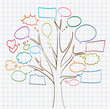 tree with speech bubbles on notepad sheet