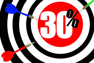 Next target  The increase in profits is 30 percent
