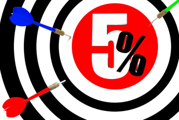 Next target  The increase in profits is 5 percent