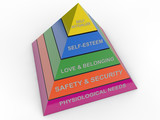 hierachy of needs on colorful pyramid