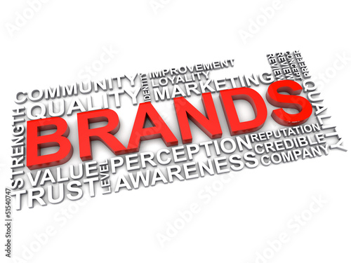 word cloud brands over white background