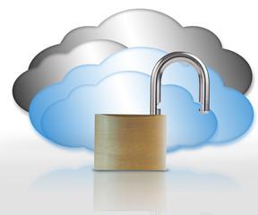 Unlocked padlock and clouds