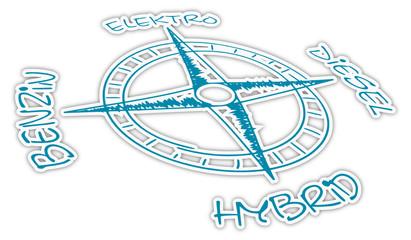 Kompass Antriebe Auto