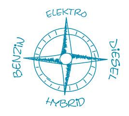 Kompass Treibstoffe Motoren