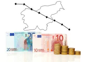 Slovenia crisis chart