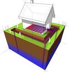 geothermal heat pump with underfloor heating diagram