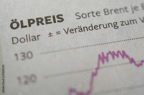 canvas print picture Ölpreis Überschrift mit Chart in der Zeitung