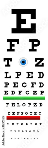 Snellen Chart Eye Test