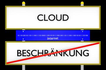 Cloud vs Beschränkung konzeptionell_Internet - 3D