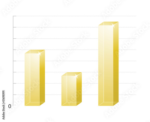 golden graph