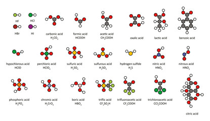 Common acids, 2D chemical structures.