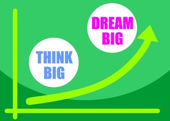 Think big, dream big concept in a poster