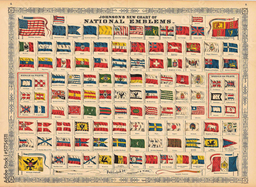 Vintage chart of Flags