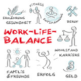 Fototapety Work Life Balance, Arbeit, Privatleben, Gesundheit