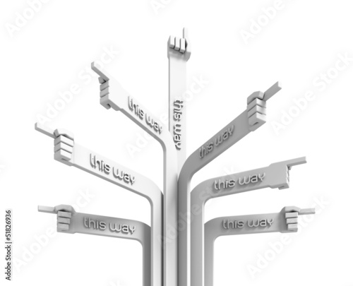 Signpost pointers shaped to hands, pointing to different ways