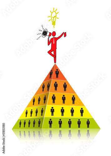 Pyramid as the basis of multi level marketing.