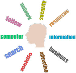 Head, words on the topic of social networking and computer media