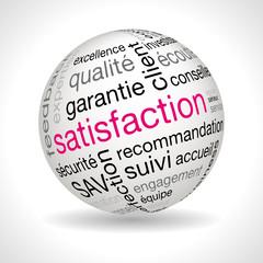 Sphère Satisfaction