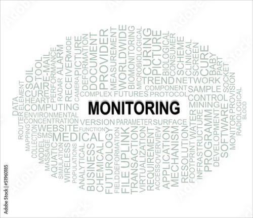 word cloud monitoring