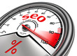 seo meter hundred per cent