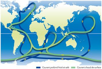 Océans - Courants