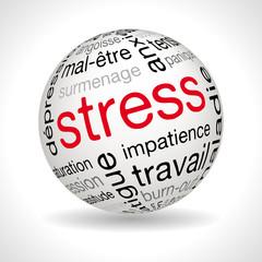 Sphère Stress