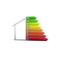 classi energetiche casa affianco fino ad A+ vista angolata