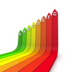 classi energetiche su strisce fino ad A+ vista angolata