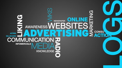 Advertising Word Cloud Animation
