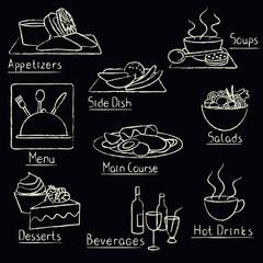 Hand drawn restaurant menu elements on blackboard