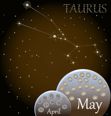 Calendar of the zodiac sign Taurus.