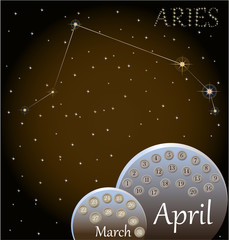 Calendar of the zodiac sign Aries.