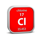 Chlorine material sign
