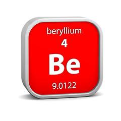 Beryllium material sign