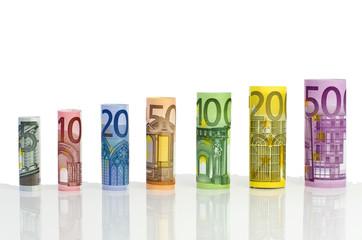 Eine Reihe von gerollten Euro-Geldscheinen (aufsteigend)