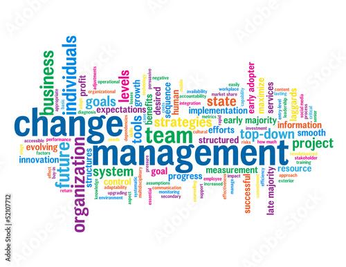 Management Quotes About Change Change Management Tag Cloud