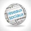 Sphère Réseaux sociaux