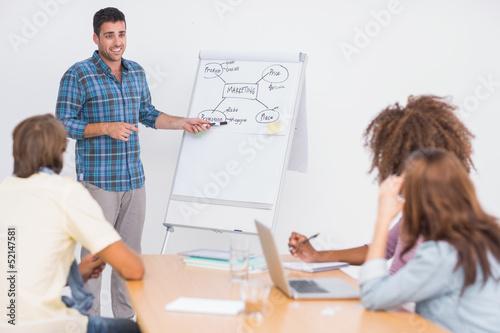 Creative team listening to man giving a presentation