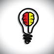 Concept of Idea generation, problem solution, creativity