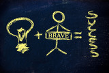 a good idea plus a brave investor equal success poster
