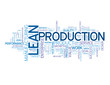 """""""LEAN PRODUCTION"""" Tag Cloud (manufacturing process quality)"""
