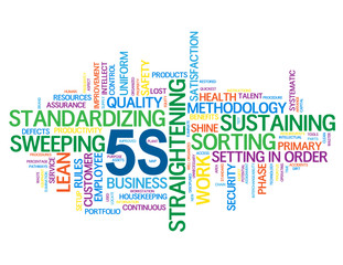 """5S"" Tag Cloud (quality organization methodology lean process)"