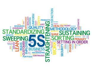 """5S"" Tag Cloud (quality organization methodology lean process)"