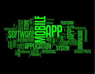 MOBILE APP Web Button (download application smartphone applet)