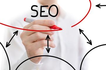 Search engine optimization written on a white board
