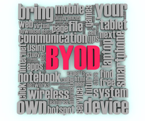 BYOD Words