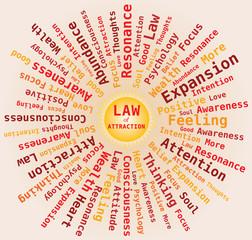 Nuage de Mots Loi de l'Attraction en Anglais - Forme Soleil