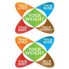 Weight loss scheme